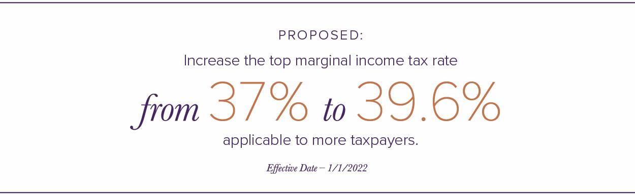 Biden Tax Changes #2