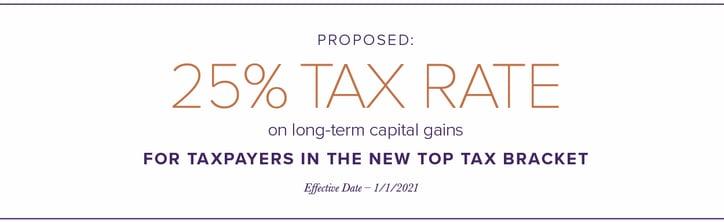 Biden Tax Changes #4