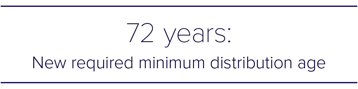 72 years: new required minimum distribution age