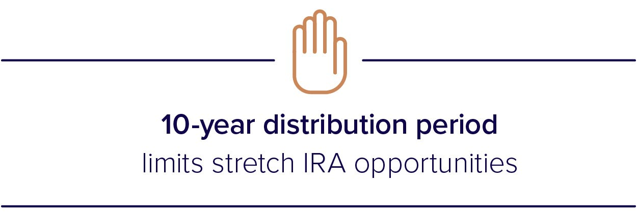 10-year distribution period limits stretch IRA opportunities