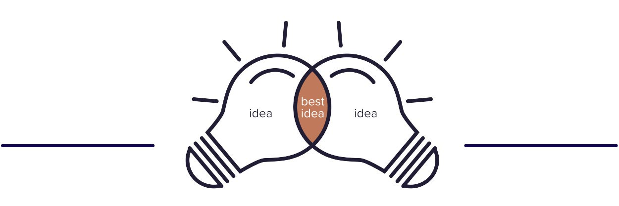 The best ideas