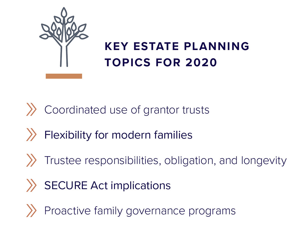 Key estate planning topics for 2020