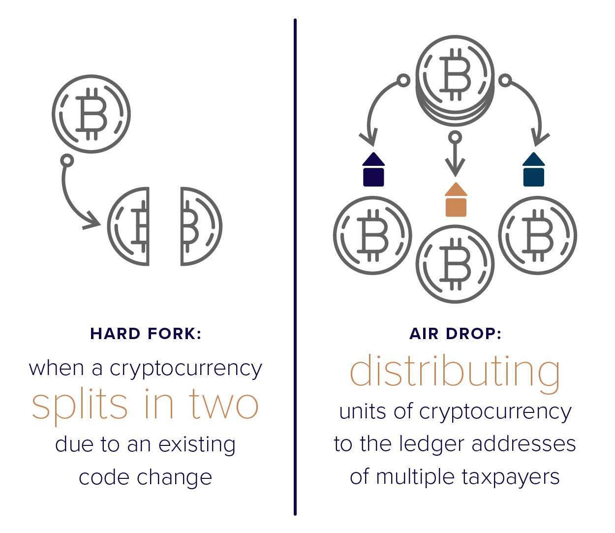 Cryptocurrency-graphic