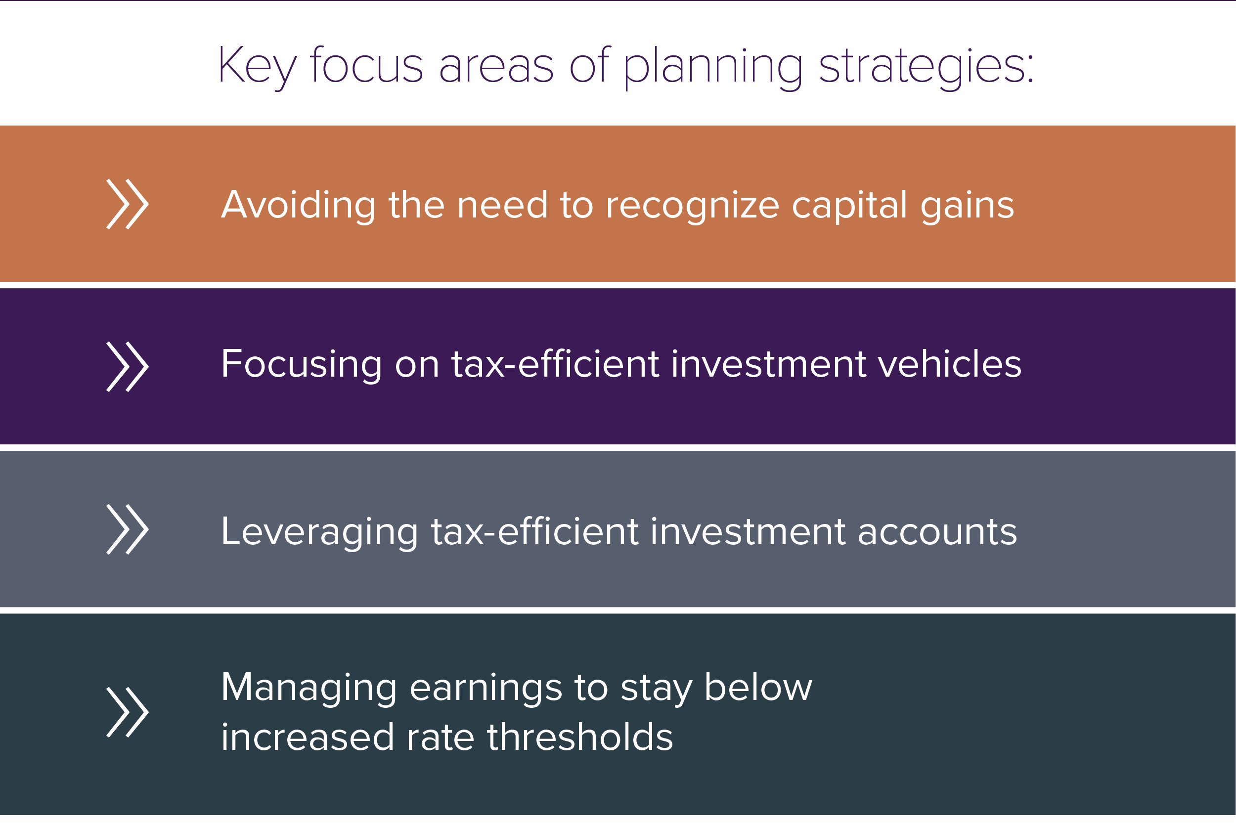 Key focus areas of planning strategies