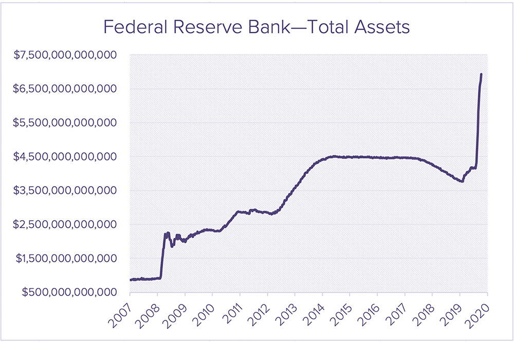 May MarketWatch FedReserve Bank Total Assets-2