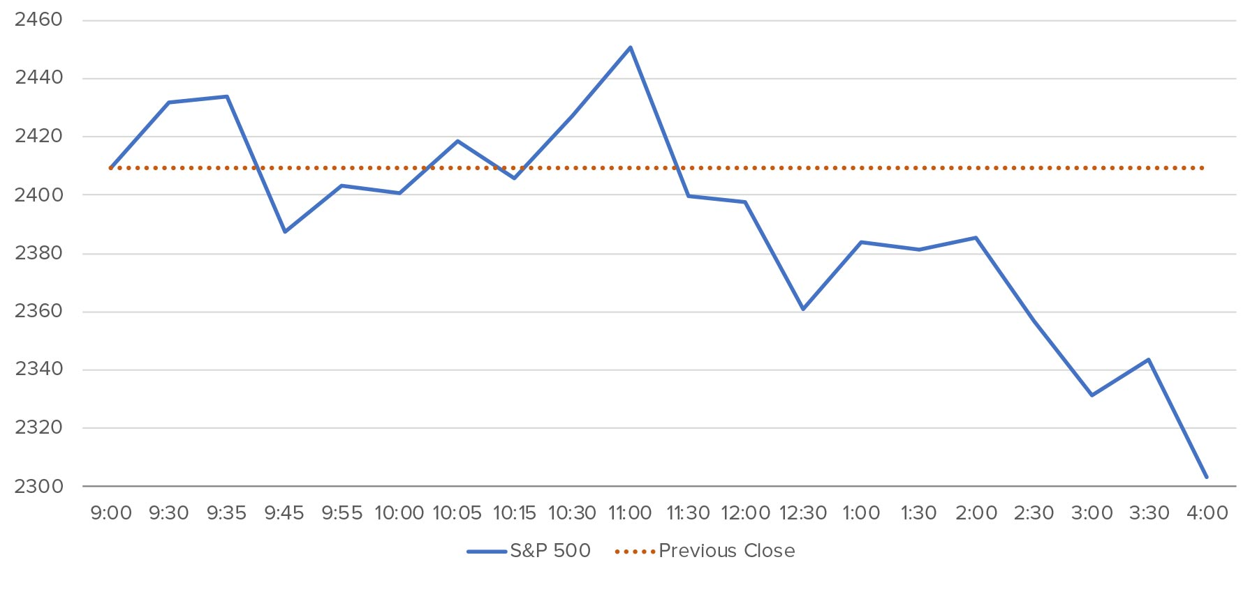 S&P-March-20
