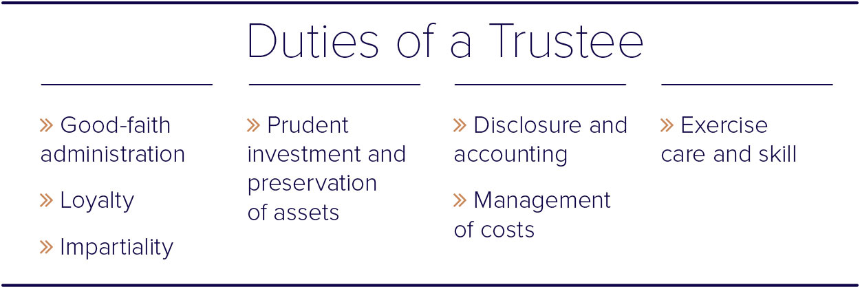 Duties of a Trustee