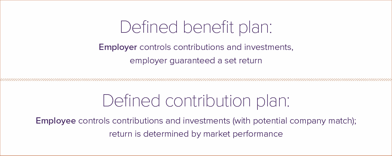 defined benefit plan vs. defined contribution plan