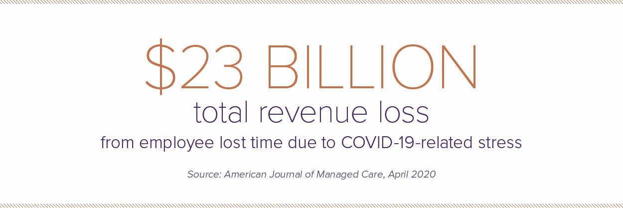 23 billion total revenue loss